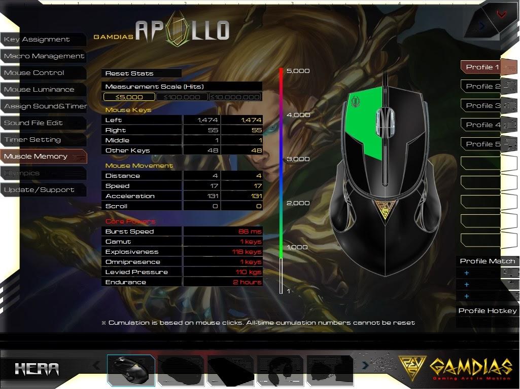 Gamdias Apollo Extension Optical Gaming Mouse 75