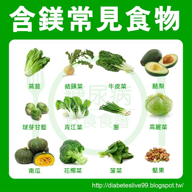 鎂幫助身體排毒毒素、合成穀胱甘肽與幫助攝取食物後轉換能量。  含鎂的食物有:菠菜、甜菜、高麗菜、綠葉甘藍、青江菜、花椰菜、