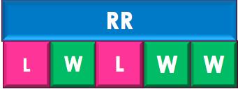 match 49: RCB vs RR