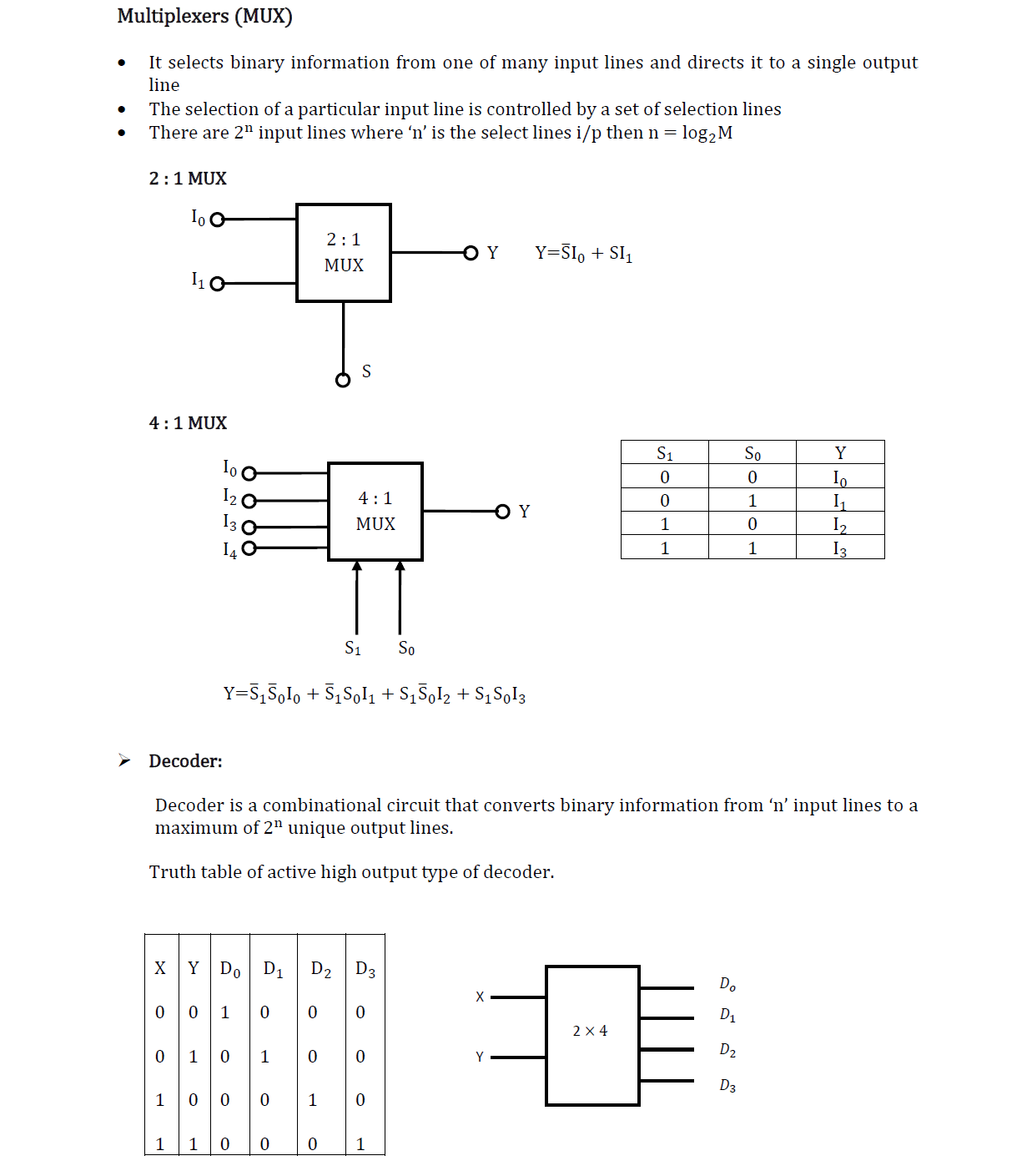 Digital Electronics Revision Notes Gate Ese 2019 Logic Gates Converter1 Adconverter Addaconvertercircuit Circuit Combinational Circuits Ad Da Converter Part 2