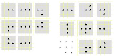 Τεστ IQ (Προοδευτικών Πινάκων Raven)