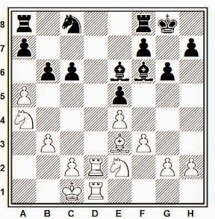 Partida de ajedrez Nimzowitch–Pritzel, posición después de 17...b6!