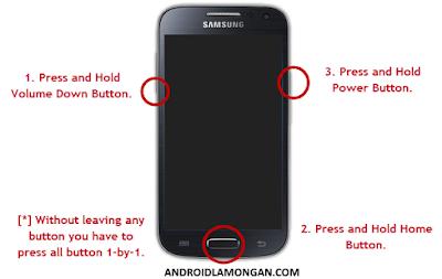 Cara Flash Samsung Galaxy A5 SM-A500F