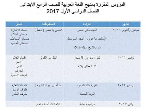 جدول توزيع منهج اللغة العربية للصف الرابع الابتدائى عربى رابعة ابتدائى2017