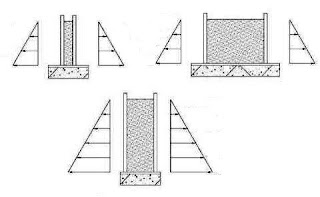 Considerations for Concrete Formwork Design