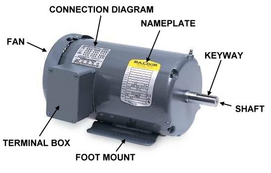 DIY Knifemaker's Info Center: Belt Grinder Motor Guide