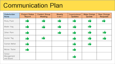 Stakeholder management plan template free download for Project management communications plan template