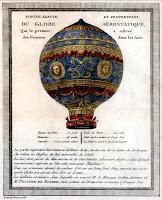 """«Вид и точные размеры """"Аэростата Земной шар"""", который был первым» 1786 год."""