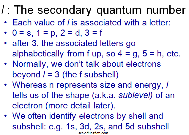 Quantum Mechanics,Quantum Numbers,sharma sir,scceducation,chemistry ,9718041826,free notes,free cbse study material,