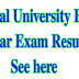 Published National University (NU) Honour's 1st Year Exam Result 2017