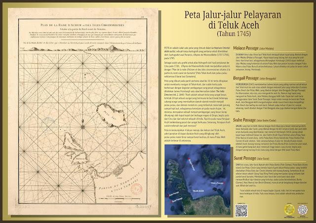 Peta Jalur-jalur Pelayaran di Teluk Aceh