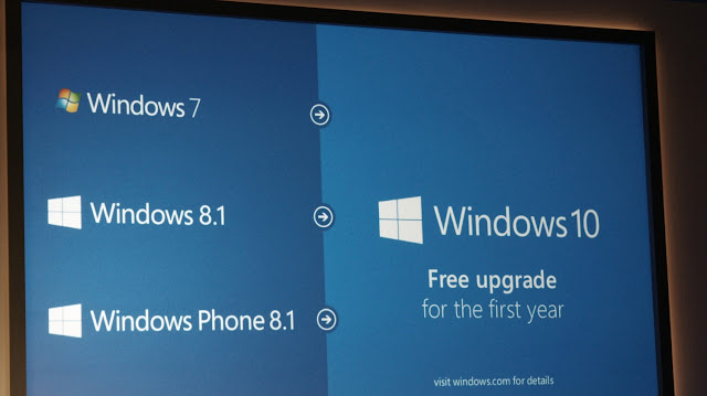How to guide for installing and running Windows 10 on Windows 7/8/8.1