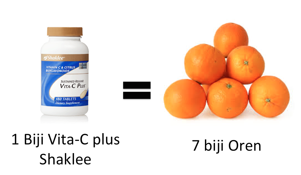 Image result for Vitamin C Shaklee