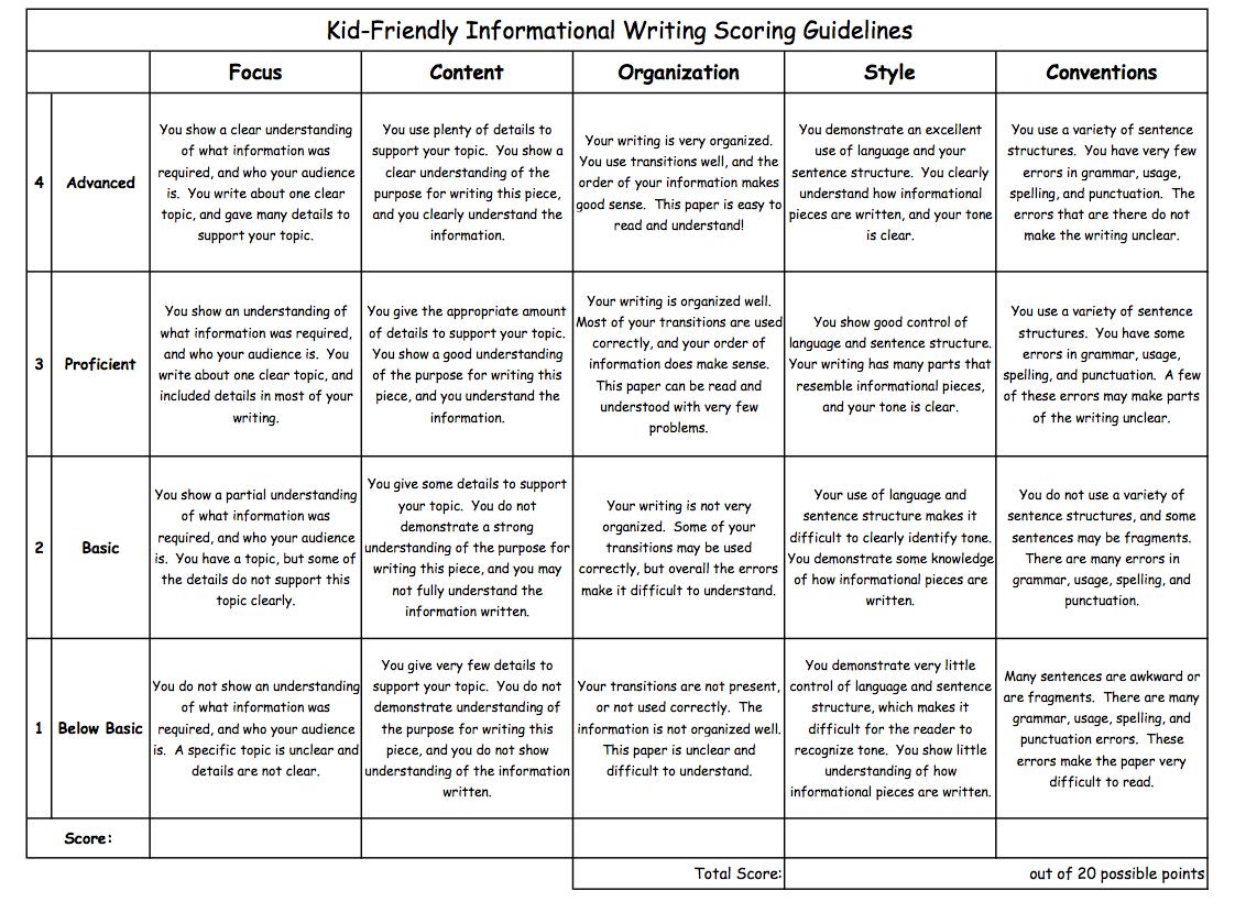 informational essay rubric writing persuasive essay rubric th grade writing