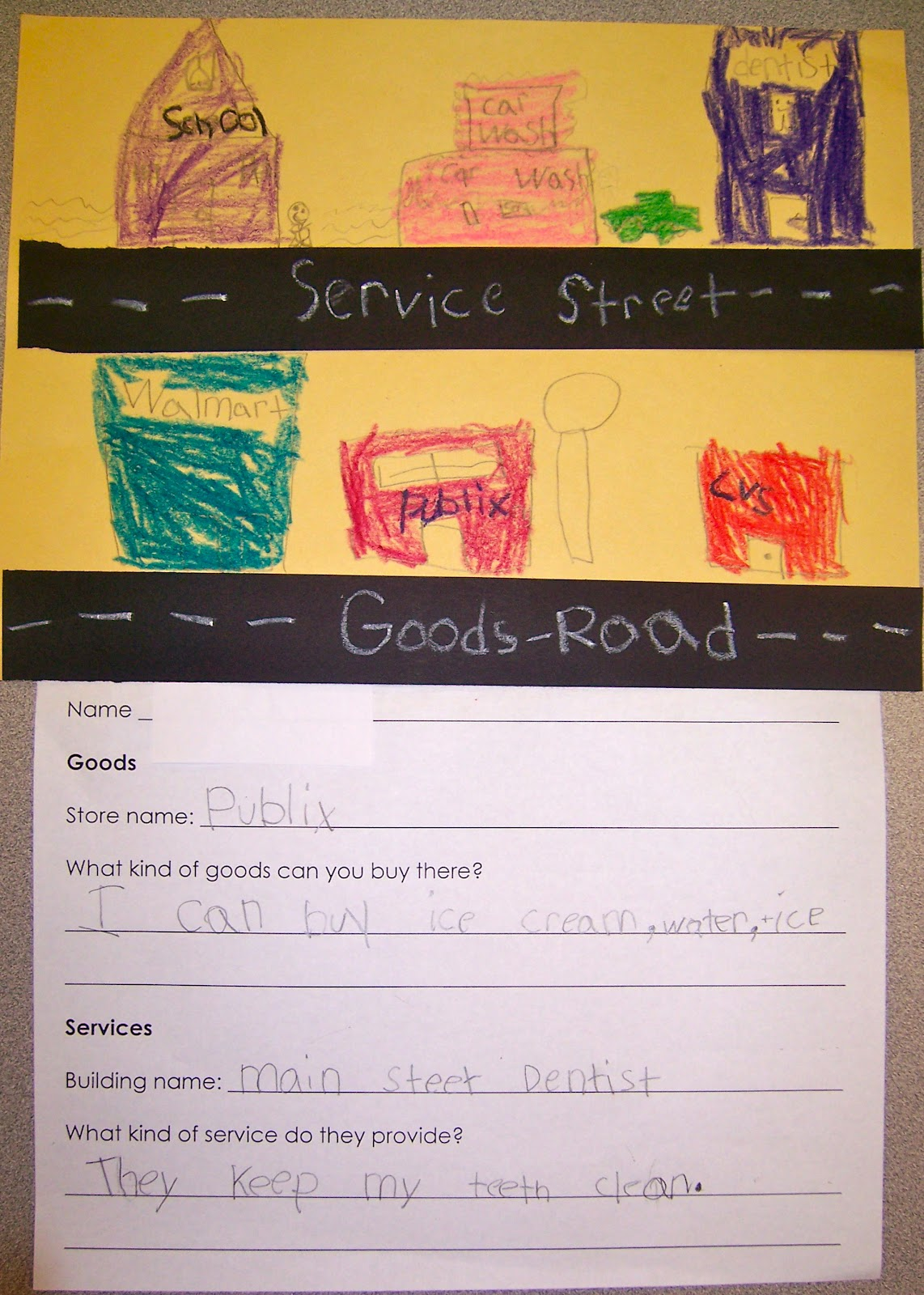 Hooked On Teaching What Do Lincoln Sundaes And Goods Amp Services Have In Common They Re All