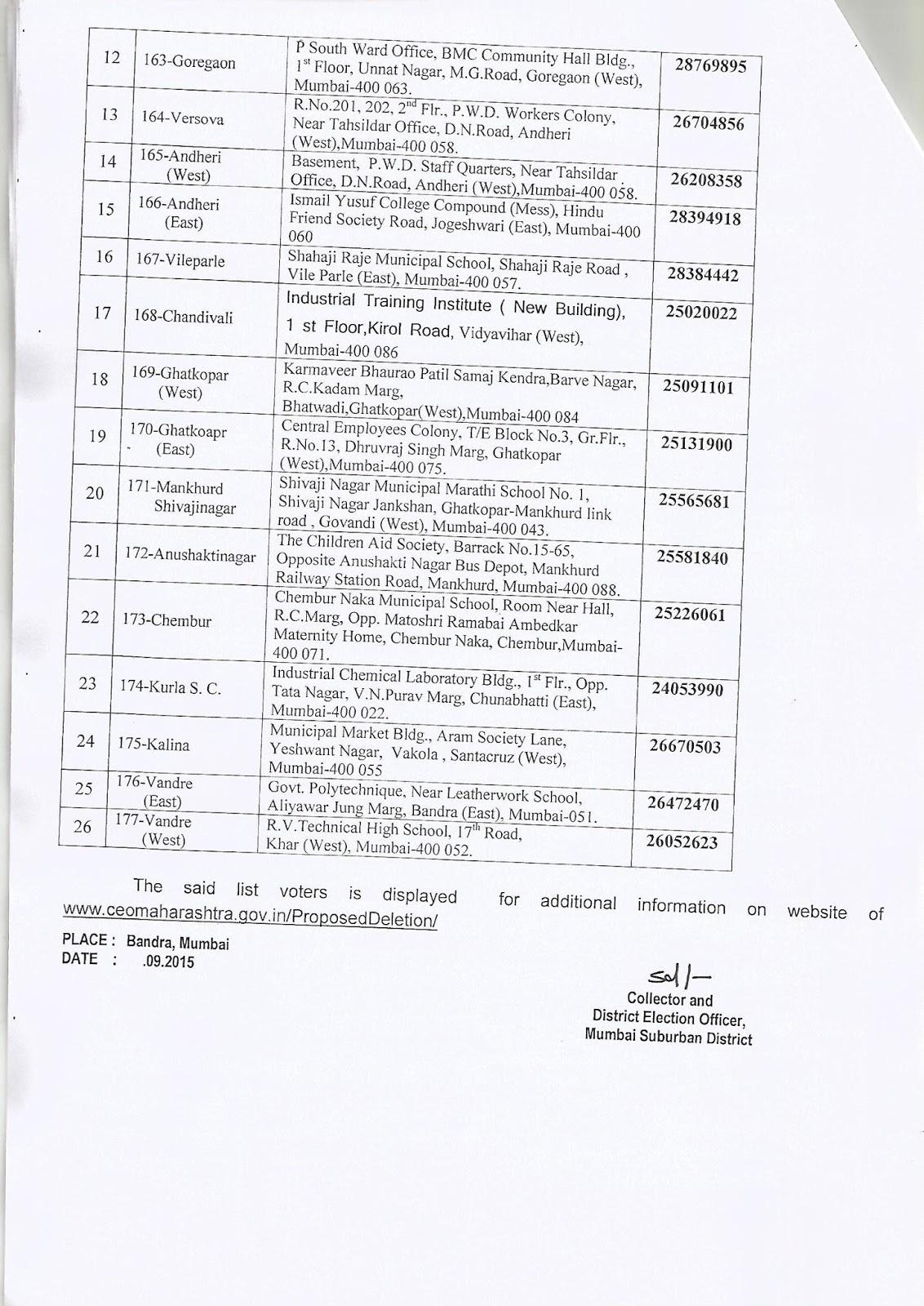 ELECTION MUMBAI SUBURBAN DISTRICT: Draft List of Proposed