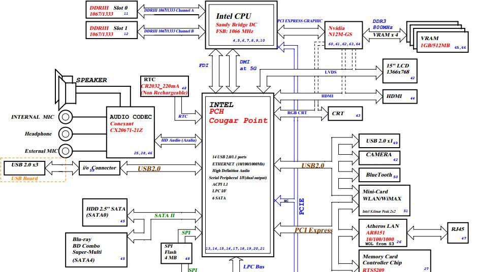 مخطط لاب توب سونى Sony MBX-249 MBX-266