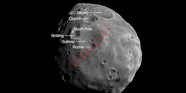 In this spacecraft image of Phobos, red arrows indicate a chain of small craters whose origin researchers were able to trace back to a primary impact at the large crater known as Grildrig. (Image credit: ESA/DLR/FU Berlin-Neukum, modified by Nayak & Asphaug)