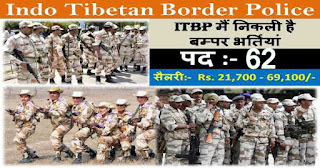 Head constable bharti in ITBP 2018