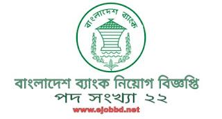 Bangladesh Bank job circular 2019. বাংলাদেশ ব্যাংক নিয়োগ বিজ্ঞপ্তি ২০১৯