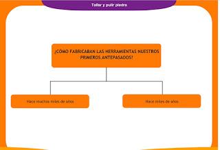 http://www.ceiploreto.es/sugerencias/juegos_educativos_6/12/3_Tallar_pulir_piedra/index.html