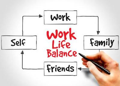 Keseimbangan Kehidupan Kerja (Work-life Balance)