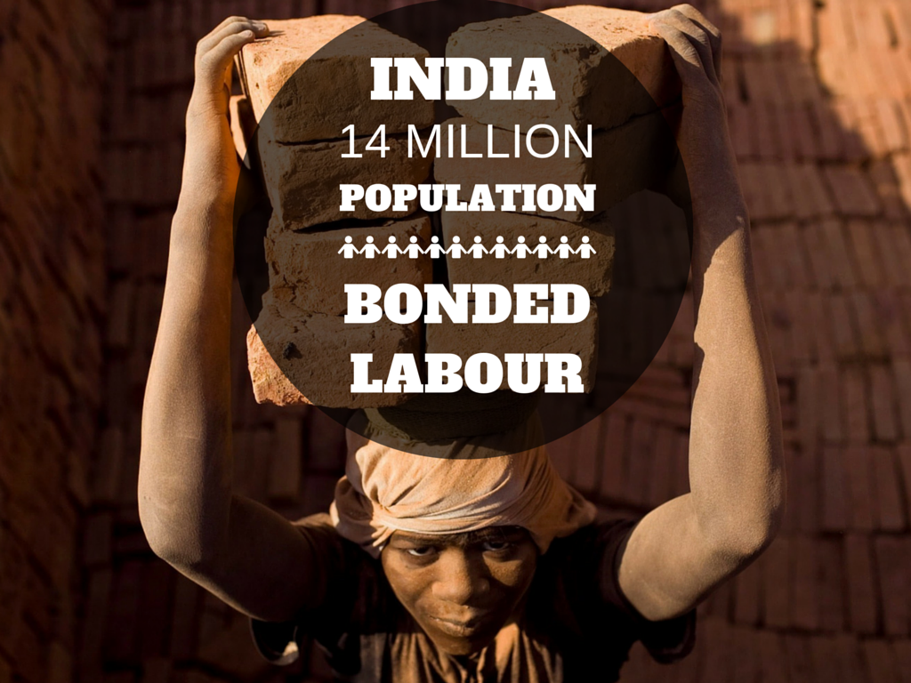 Bonded Labour - India 14 Million Population