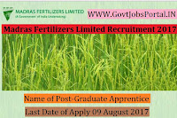 Madras Fertilizers Limited Recruitment 2017– 69 Graduate Apprentice & Diploma Apprentice