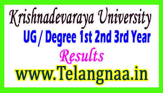 SKU UG / Degree 1st 2nd 3rd Year Supply Results 2017