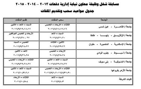 لخريجى الجامعات المصرية والازهر استمارة التقديم بوظائف النيابة الادارية لجميع المحافظات