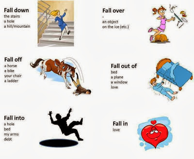 phrasal verb fall
