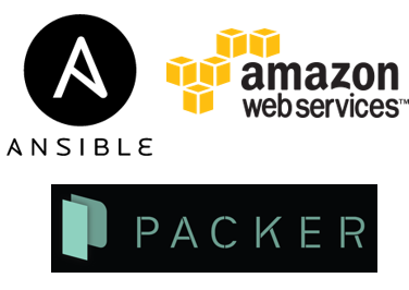 AMI Backing: Using Ansible to Provision with Packer