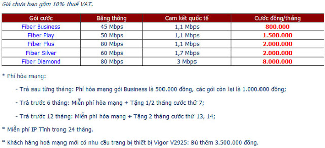 Lắp Đặt Internet FPT Phường Phú Thuận, Quận 7 2