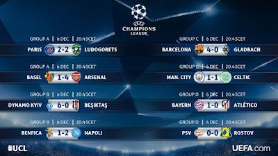 UEFA Champions League 2017: Fase de Grupos 6