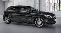 Bảng thông số kỹ thuật Mercedes A250 2019