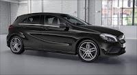 Bảng thông số kỹ thuật Mercedes A250 2020