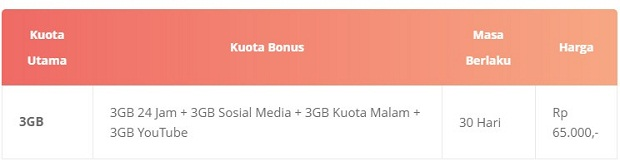 Paket Internet Bolt Ultra Combo 15GB Terbaru 2019