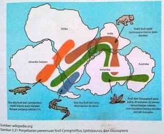 Litosfer , Teori Tektonik Lempeng dan Penyebab Pergerakannya
