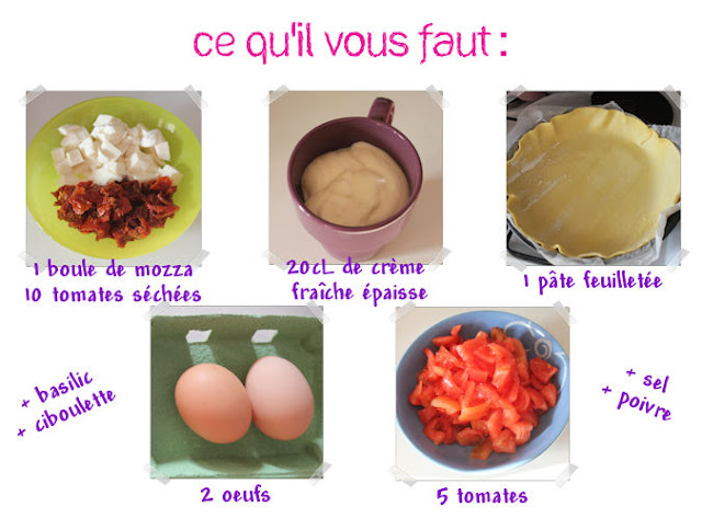 © Ju2Framboise - Quiche tomate mozza ingrédients
