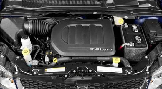 2018 Dodge Grand Caravan Reliability