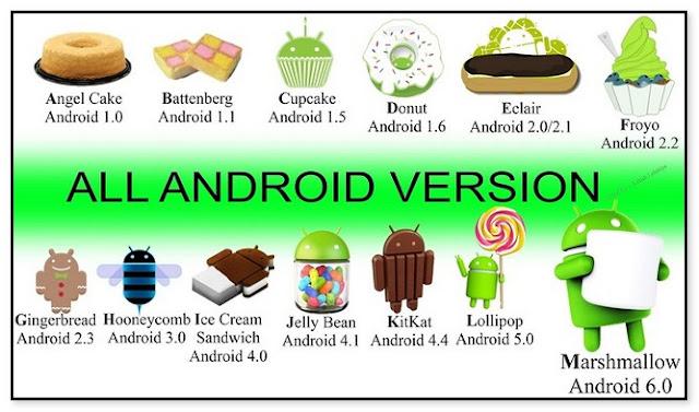 Urutan Versi Android Dari Bawah Ke Atas