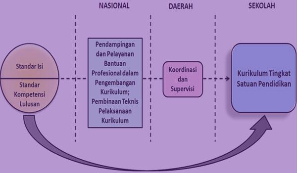 Download Contoh Prota Promes RPP Silabus Quran Hadits MA Kelas XII K13