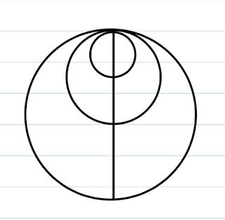 Pi = C/D