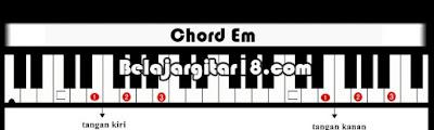 Kunci Dasar Piano/Keyboard Em