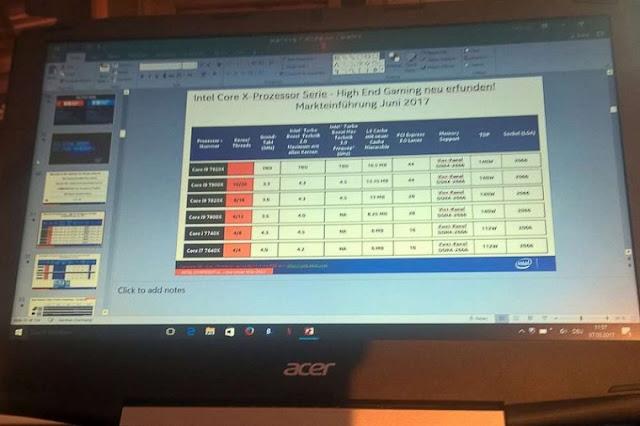 Imagem: Especificações do processador Intel Core i9
