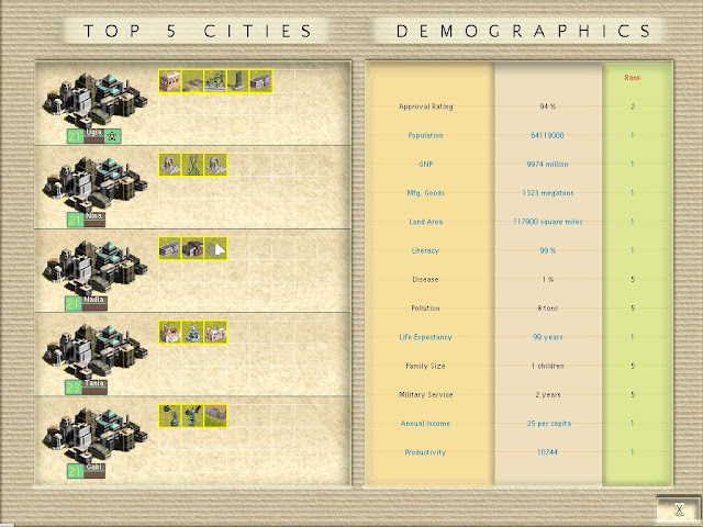 Civilization 3 - Top 5 Cities Description
