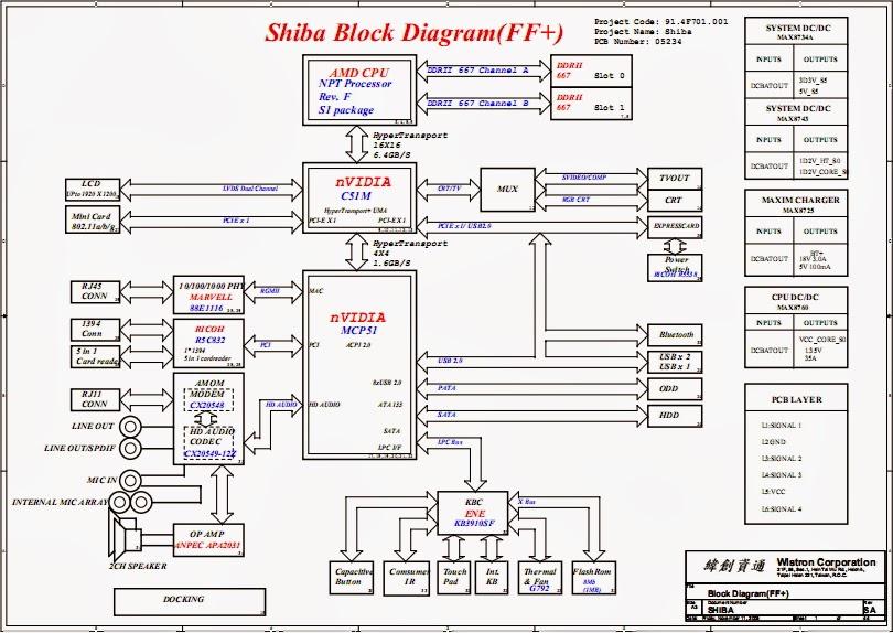 Hp Dv2000  Compaq V3000  Amd   91 4f701 001 Free Download Laptop Motherboard Schematics