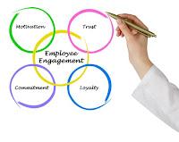 Pengertian, Dimensi, Aspek dan Karakteristik Keterlibatan Kerja
