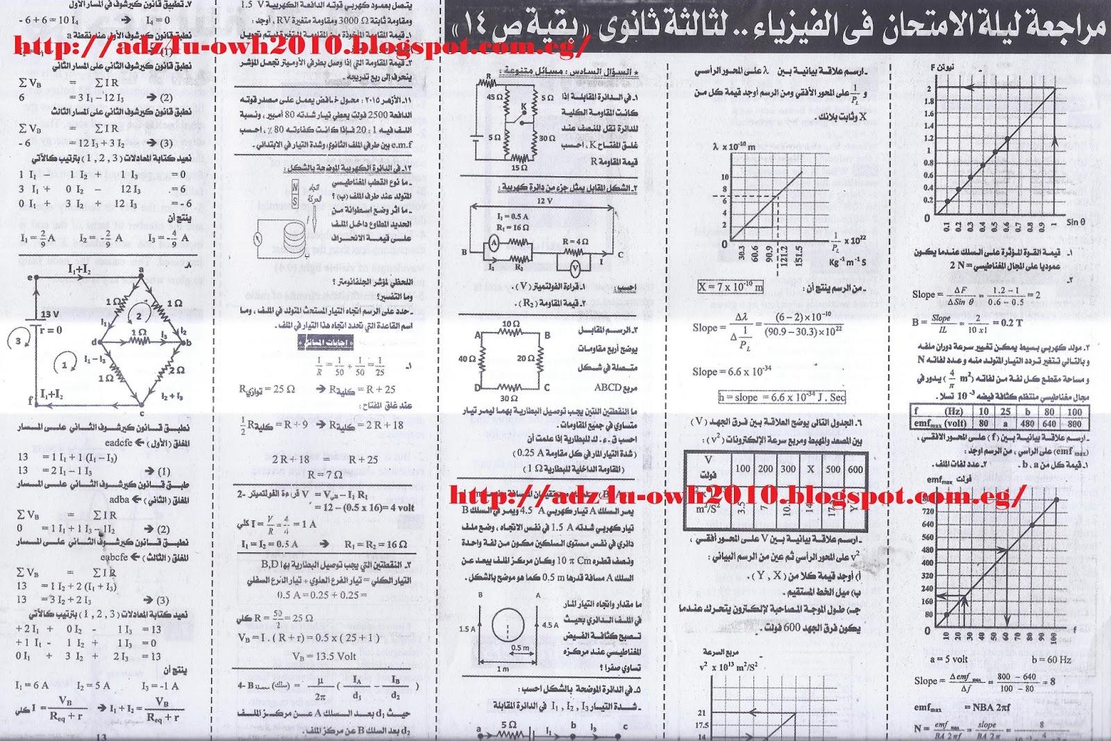 بنك توقعات الفيزياء للثانوية العامة.. ملحق الجمهورية الجزء الثاني 9