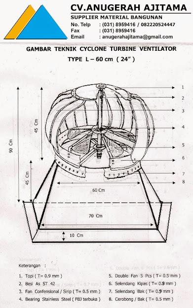 Turbin Ventilator Cyclone 24 Inch